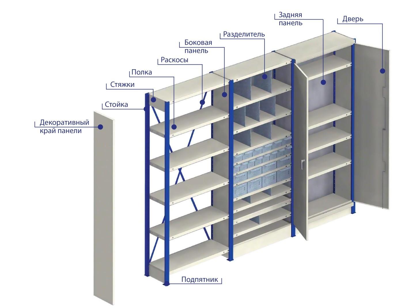 Конструкция архивных стеллажей на стационарном основании